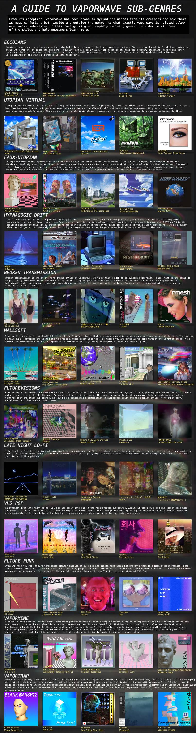 Feature] Guide to Vaporwave Guides – Sunbleach ☀
